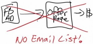 Most people don't have an email list