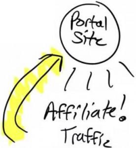 2016092900019-portal-site-affiliate-traffic