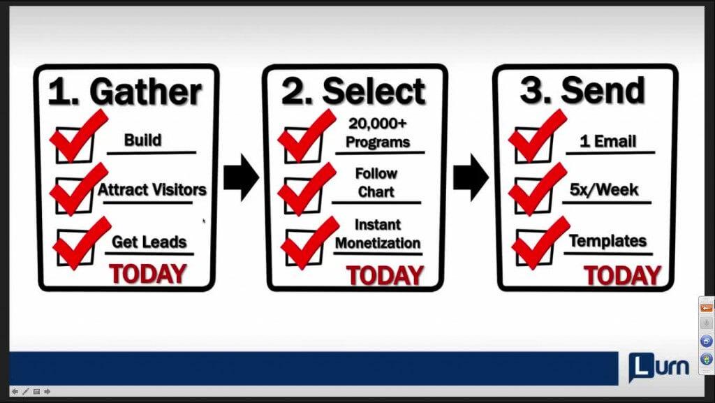Gather Select Send