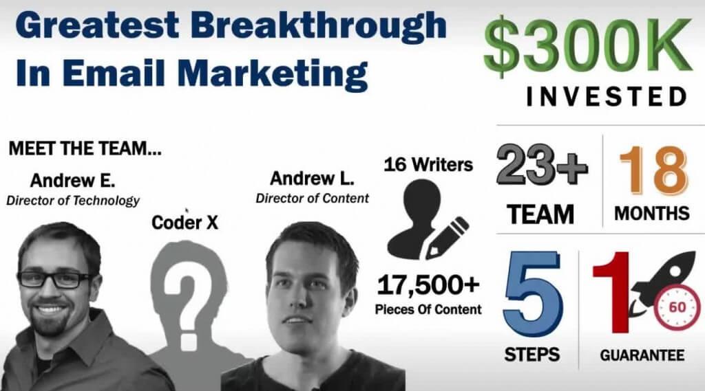 300k dollar breakthrough