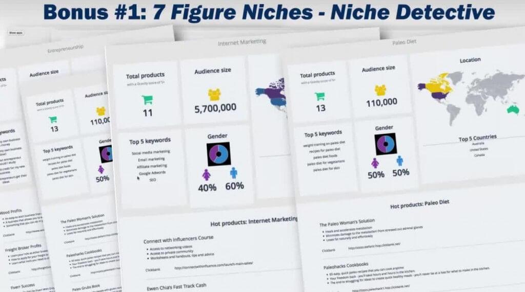niche detective reports