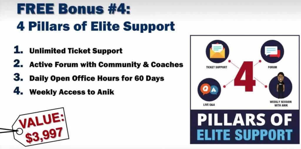 Bonus 4 - Four pillars of elite support