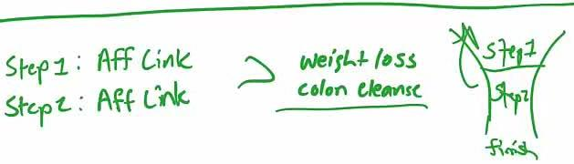 Weight loss 2. colon cleanse