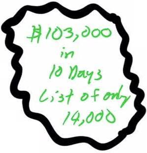 103k in 10 days