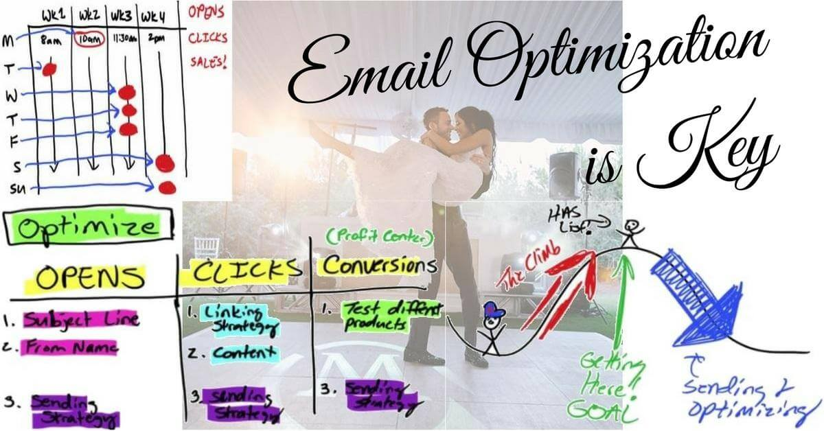 Email Optimization Is Key