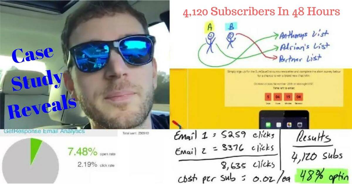 Case Study Reveals 4120 Subscribers In 48 Hours