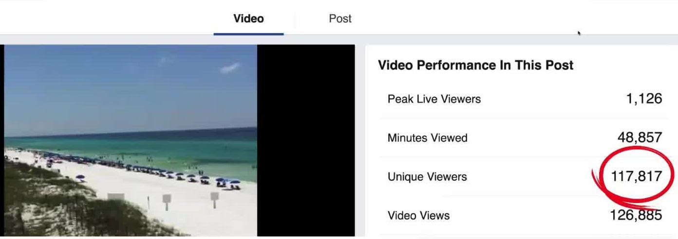 117k unique viewers
