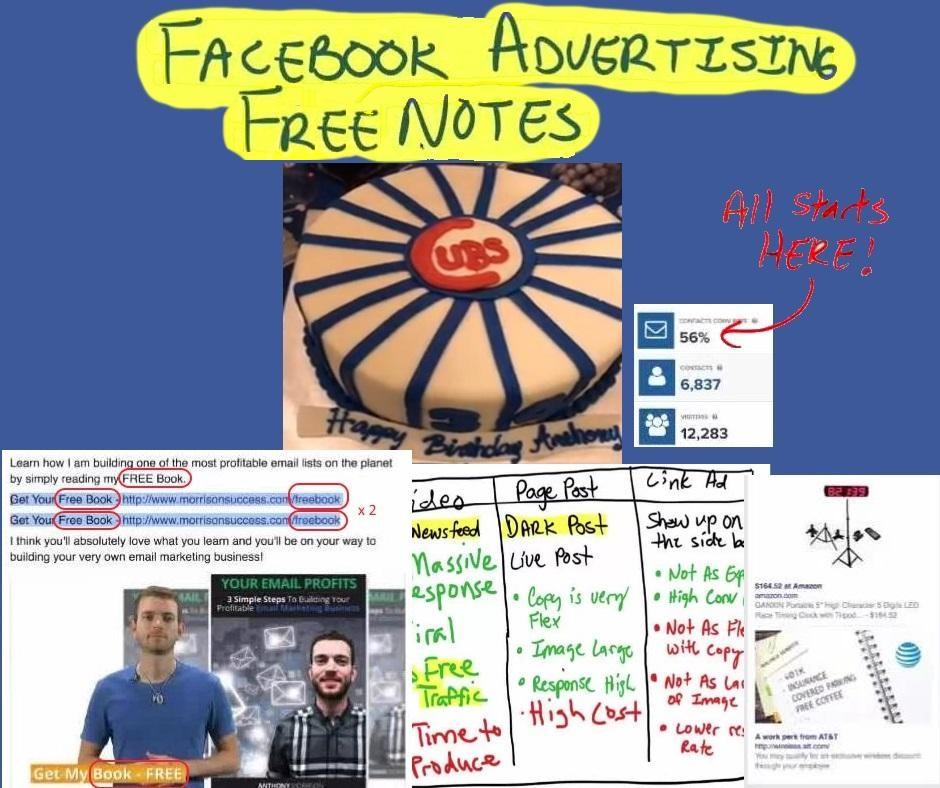 Facebook Advertising Notes