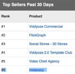 top sellers past 30 days