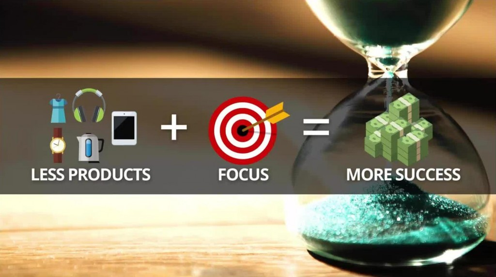 Fewer Products plus Focus equals Success