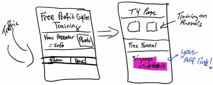20170302_00012-free-profit-cycle-training