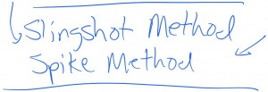 20170413_00040 Slingshot Method
